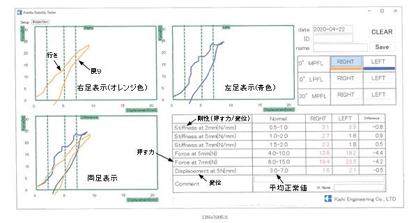 パソコン画面の表示例