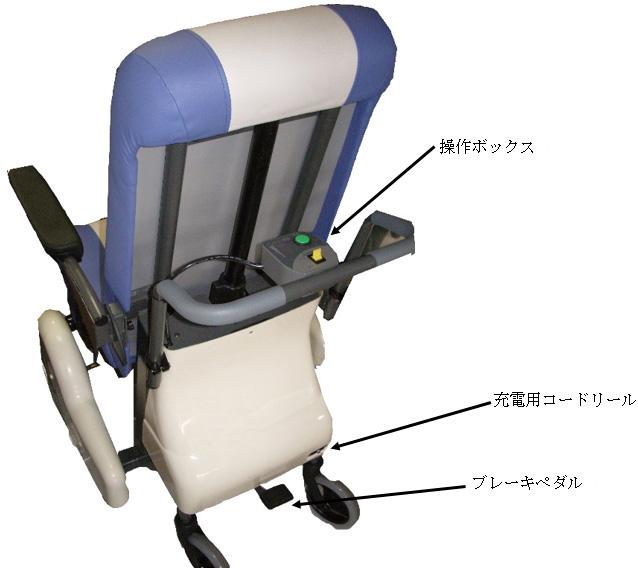 車いすの操作箇所説明