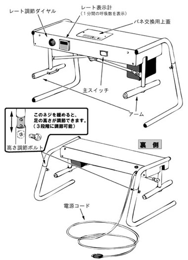呼吸トレーナーRM200の操作方法